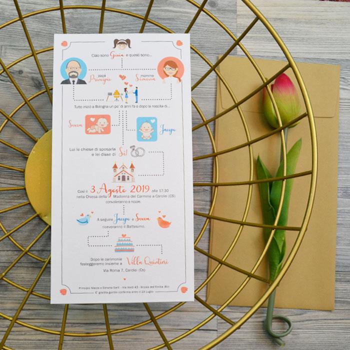 Partecipazioni di Matrimonio Su Misura e Personalizzate